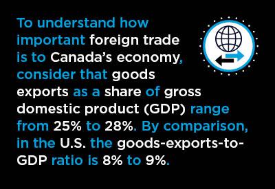 2016 11 10 Canada Trade Graphic