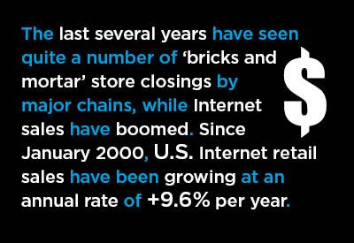 2016-11-28-US-Retail-Sales-Graphic