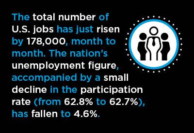 2016-12-02-US-Labor-Graphic