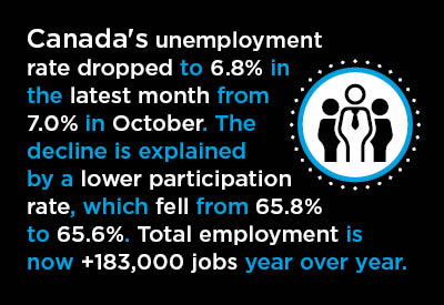 2016-12-06-Canada-Labour-Graphic