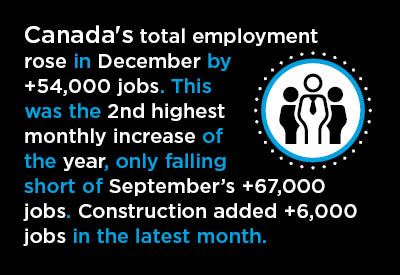 2017-01-11-Canada-Labour-Graphic