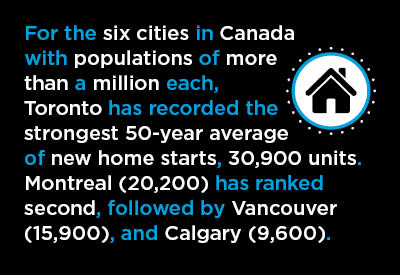2017-01-25-Canada-Housing-Starts-Graphic.jpg