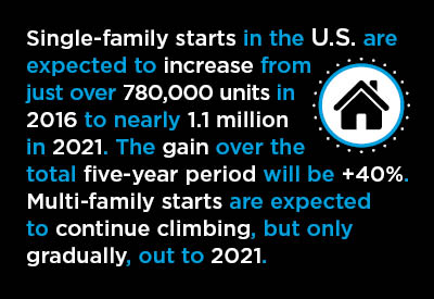 2017-02-01-US-Housing-Starts-Graphic