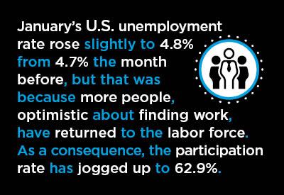 2017-02-03-US-Labor-Graphic