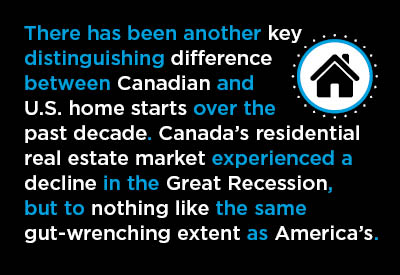 2017-02-01-US-Housing-Starts-Graphic