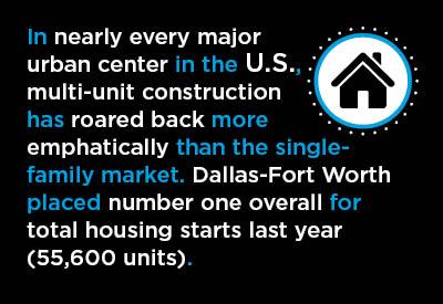 2017-02-09-US-Housing-Starts-Graphic