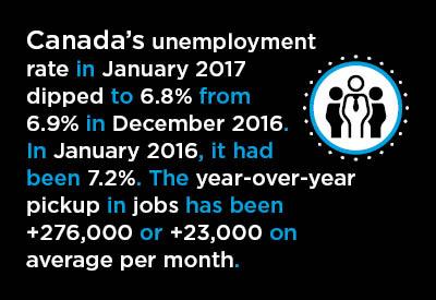2017-02-10-Canada-Labor-Graphic