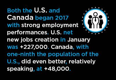 2017-02-14-Nuggets-Labor-Graphic