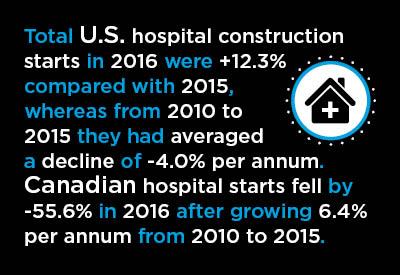 2017-02-16-Hospitals-Graphic