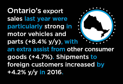 2017-02-24-Ontario-Outlook-Graphic