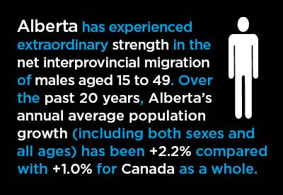 2017-04-06-Canada-Migration-Graphic