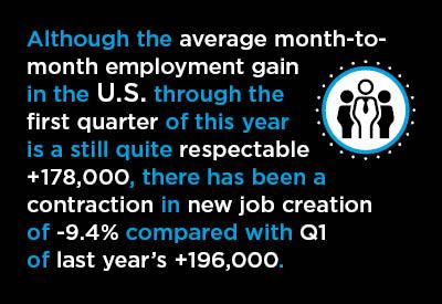 2017-04-07-US-Labor-Graphic