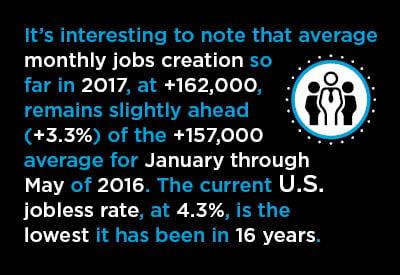 2017-06-02-US-Labor-Graphic