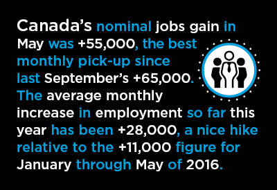 2017-06-15-Canada-Labour-Graphic