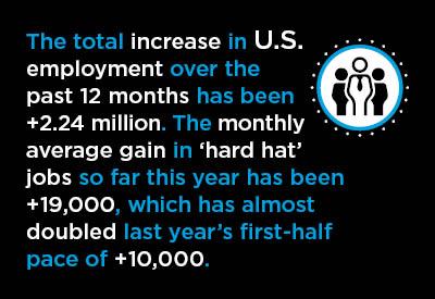 2017-07-10-US-Labor-Graphic