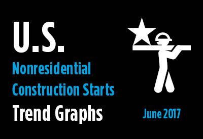 2017-07-13-US-Nonresidential-Construction-Start-Trends-June-2017