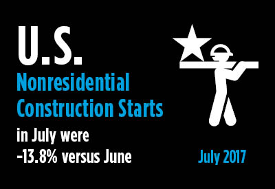 2017-08-14-US-Nonresidential-Construction-Starts-July-2017