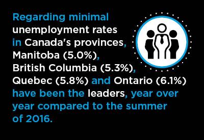 2017-08-21-Canada-Provinces-Labor-Graphic