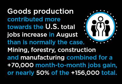 2017-09-01-US-Labor-Graphic