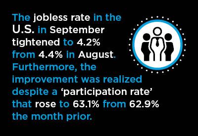 2017-10-06-US-Labor-Graphic