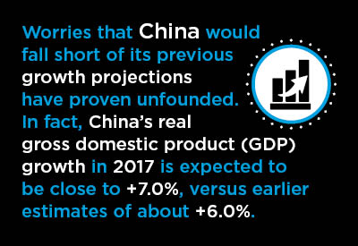 2017-10-20-Nuggets-China-Growth-Graphic