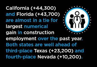 2018-01-05-US-Construction-Labor-Graphic