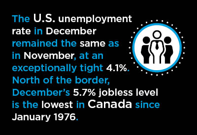 2018-01-05-US-Labor-Graphic