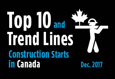 2018-01-15-Top-10-Canada-Projects-December-2017