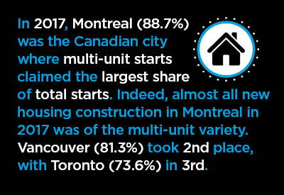 2018-01-31-Canada-Housing-Starts-Graphic