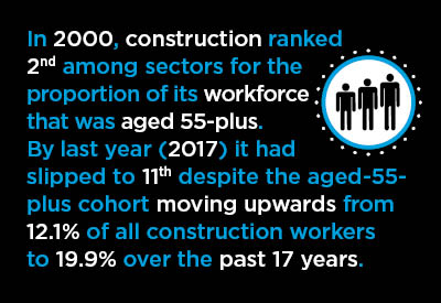 If Aged-55-Plus Defines an 'Older Worker', A Milestone Year Quickly Approaches Graphic