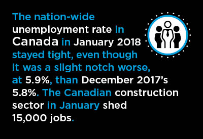 Canada's January Jobs Report Shocks on the Downside