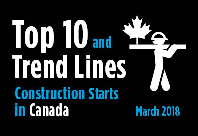 Top 10 largest construction project starts in Canada and Trend Graph - March 2018