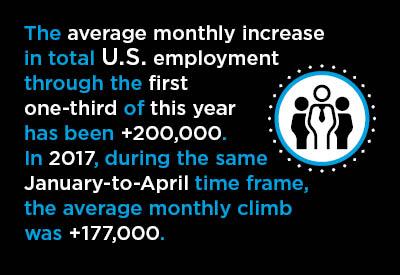U.S. April Jobs Report Graphic