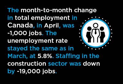 Canada's Labour Market in April Graphic