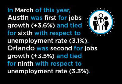 U.S. Large City Labor Markets Graphic