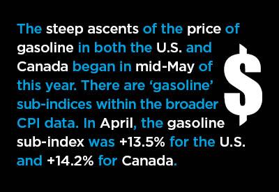 2018-05-29-Gasoline-Rent-Coffee-Graphic Graphic