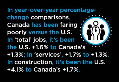 Canada's Labour Market in May Graphic