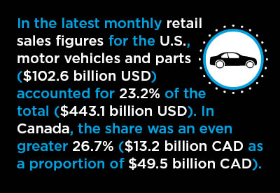 The U.S. Auto Sector - Some Quirky Numbers on Retail Sales, Jobs and Foreign Trade