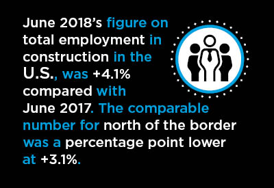 U.S. Construction Jobs Growth Widespread, Canada's Narrowly Focused Graphic