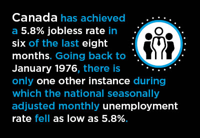 Canada's Labour Market in July Graphic