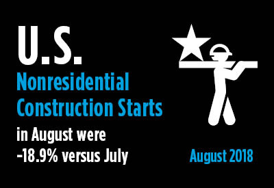 2018-09-12-US-Nonresidential-Construction-Starts-August-2018