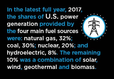 Electricity's Rise to Prominence Graphic