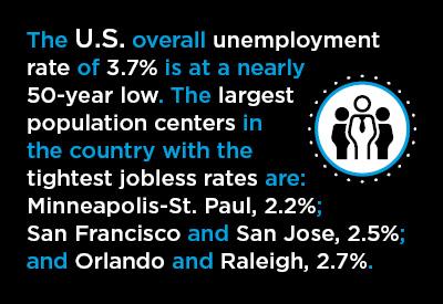 10 Mid-November Economic Nuggets Graphic