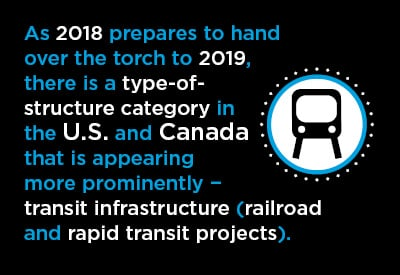 Underway and Upcoming Rail and Rapid Transit Projects, U.S. and Canada Graphic