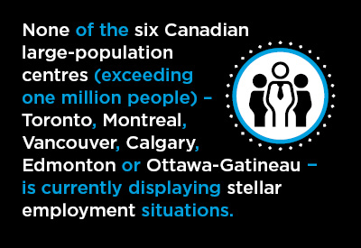 Canada's City Labour Markets Led by Guelph, Abbotsford, and Kitchener-Waterloo