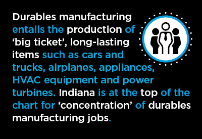 Rankings of States by Industrial Sub-Sector Jobs – Durables Manufacturing Graphic