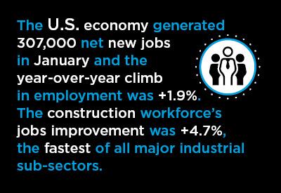 10 Mid-February Economic Nuggets