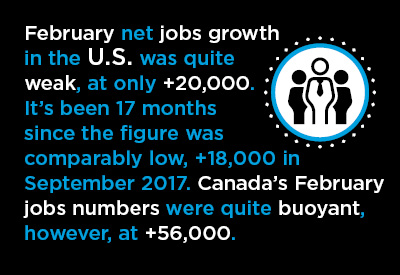 A Chill in U.S. February Employment Numbers, Canada's Performance Perkier