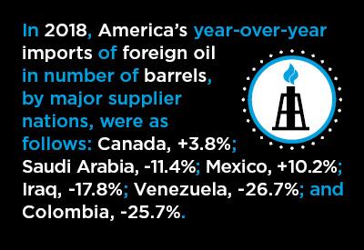 10 Mid-March Economic Nuggets Oil Graphic