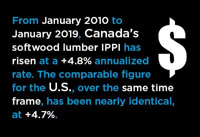 2018-09-06-Canada-IPPI-Graphic